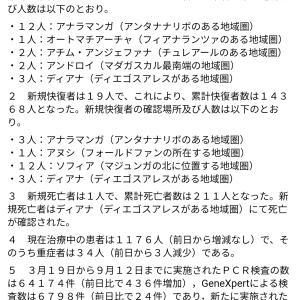 マダガスカル軟禁生活日記 その164 味噌バターベジタブルラーメン