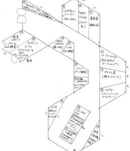 第35回クローバー手作り市 出店配置図