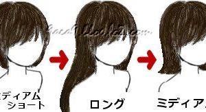 ★シニアの女性が髪を切る理由