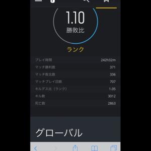 【R6S】近況報告