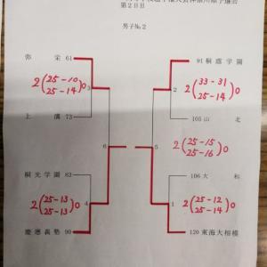 11月4日 県選手権弥栄会場 結果