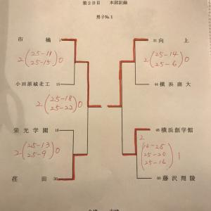 11月4日 県選手権 橘会場結果