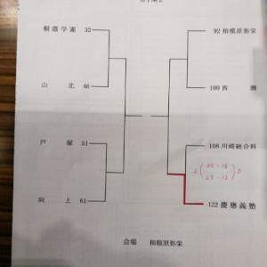 11月8日 県選手権2日目 弥栄会場