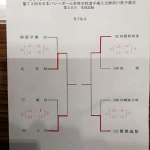 11月8日 県選手権 弥栄会場途中経過