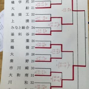 高校総体県予選 西湘会場最終結果