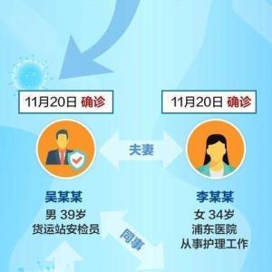 上海、連日の新型コロナ陽性者