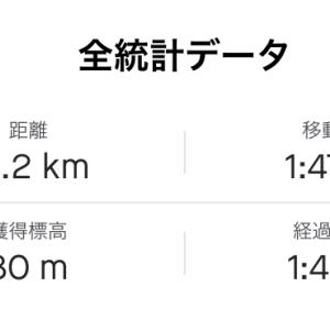 1週間160kmチャレンジがスタートした。。