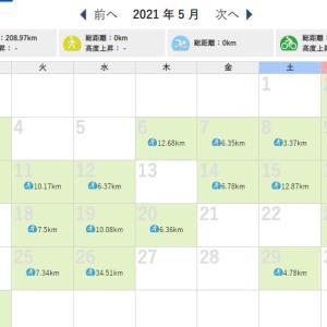5月の振り返り。。神戸マラソンは中止みたいですね。