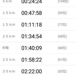 愛媛マラソン走ってきました