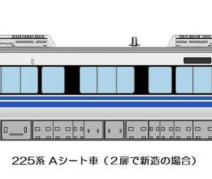 JR西日本・225系100番台新造Aシート車をイメージ