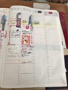 手帳を書きながら、タイムラプスしてみた。