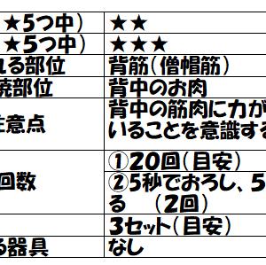 ☆背中のお肉スッキリ☆自宅で簡単ソファーでダイエット!