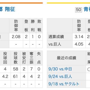 2019CS巨人対阪神ファイナル第3戦!試合前予想オッズ評価は奇跡は!?戸郷VS青柳も…