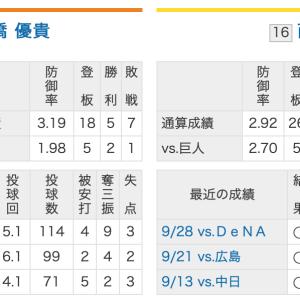 2019CS巨人対阪神第4戦!試合前予想オッズ評価は!?西勇輝VS髙橋優貴!エースの意地も…