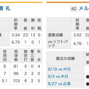 【日本シリーズ2019】ソフトバンク対巨人第2戦!試合前予想オッズ評価は!?高橋礼VSメルセデス!成績は…