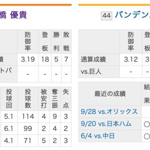 【日本シリーズ2019】巨人対ソフトバンク第3戦!試合前予想オッズ評価は!?髙橋優貴VSバンデンハーク!成績は…