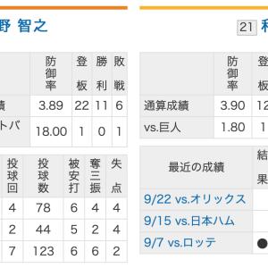 【日本シリーズ2019】巨人対ソフトバンク第4戦!試合前予想オッズ評価は!?菅野VS和田!成績は…