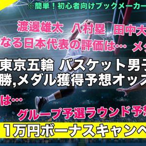 2020東京オリンピックバスケット男子/女子優勝予想オッズ評価,日本代表メダルは!?予選ラウンド参加国,優勝候補は