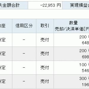 損切り3連発!!!!(涙)(涙)