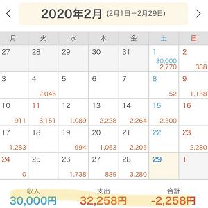 ざっくり家計簿(2月30,000円設定)