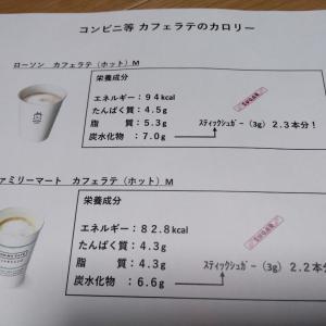 【ダイエット】カフェラテ飲みすぎ注意!