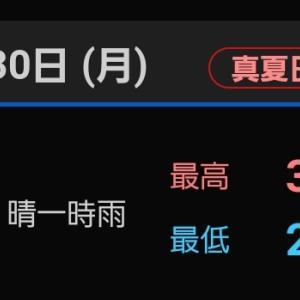 夏のエアコン設定温度【備忘録】