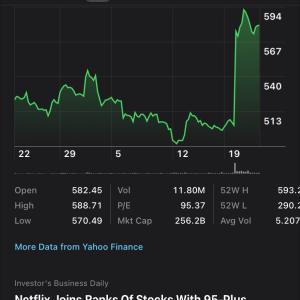 株投資、始めました