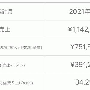 【物販】114万円♪♪♪