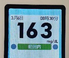 治療を始めても血糖値421