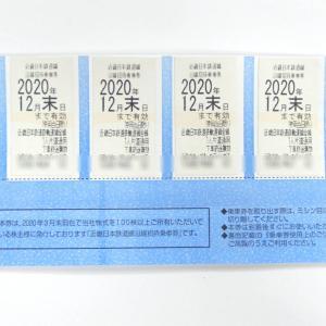 近畿日本鉄道 近鉄の株主優待券をお買取り ビール券やテレカのお買取も 奈良市 お宝本舗西大寺店