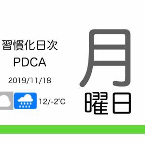 「非エンジニア」かつ「ひとり専用」Slack活用術:その2[習慣化日次PDCA 2019/11/18]