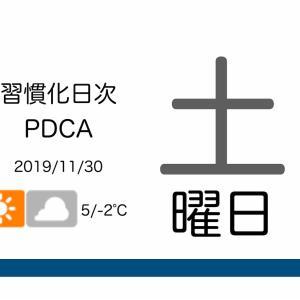 気が滅入る相手からの、メールの差出人表示を「吉岡里帆」に変更[習慣化日次PDCA 2019/11/30]