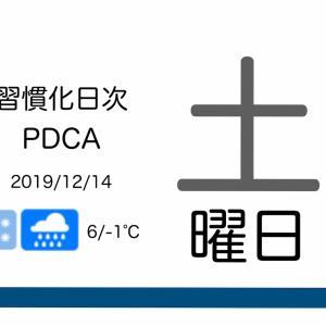 「週休3日制」もいいけど、日数の多い少ないより働く曜日を選びたい[習慣化日次PDCA 2019/12/14]