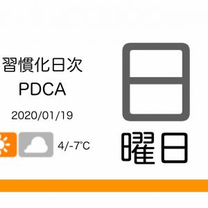 生産性を上げつつ働く時間を圧縮するために、日次・週次のプランニングに時間をかける[習慣化日次PDCA 2020/01/19]