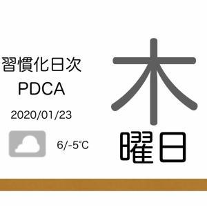 肩甲骨あたりに貼るホッカイロで寒さは問題にならなくなったが、オン/オフできるホッカイロが欲しい[習慣化日次PDCA 2020/01/23]