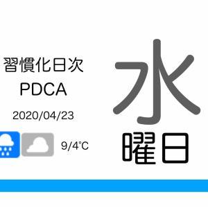 ゼロ・100で判断しない[習慣化日次PDCA 2020/04/22]