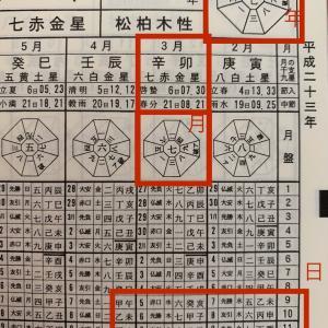 今年の3月は、東北大震災3.11と同じ七赤金星中宮年、月、日の五行が全て重なる月になりま...