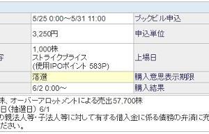 テンダ(4198)でSBIチャレンジポイント投下!!