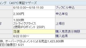 プラスアルファ・コンサルティング(4071)でSBIチャレンジポイントを投下!
