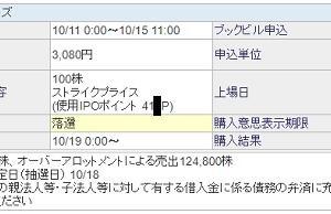 CINC(4378)にSBIチャレンジポイントを投入!!