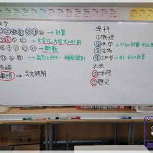 多賀城市内の 中学・高校も6月から授業が始まります。