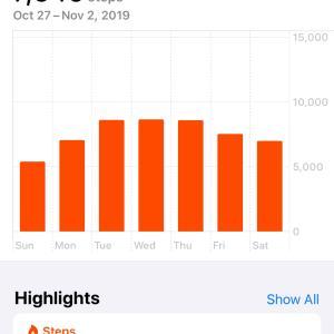 一日一万歩♪ 先週はスポーツの秋よりも読書の秋だった (^_^;)