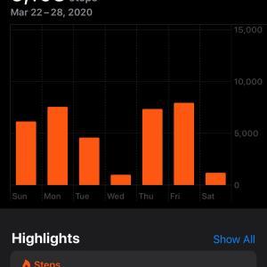 一日一万歩♪ 先週はコロナ騒ぎでTV見過ぎて、51%まで低下。運動不足が心配だ。