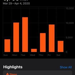 1日1万歩♪ 先週は68%。ソーシャル・ディスタンシングで籠りきりで運動不足になってきました