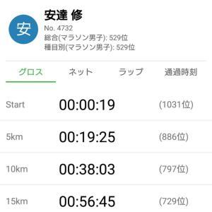 【撃沈】東京マラソン2019