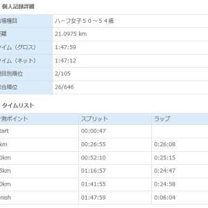 越後湯沢秋桜ハーフマラソン2016 ~ タイムが良くなかったのは加齢のせい?