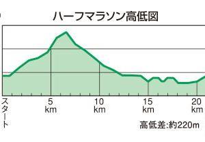 越後湯沢秋桜ハーフマラソン2016 ~ プロローグ