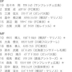 広島の誇りたち、日本代表に5名も選出!
