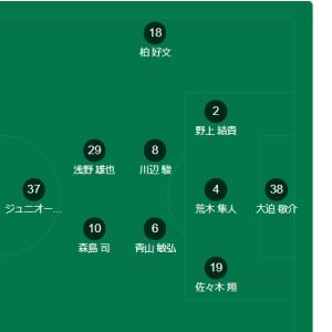 C大阪戦、安定の伝統の3バックで勝ち点3