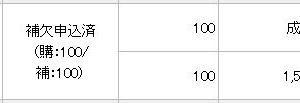 IPO抽選結果 デジタリフト